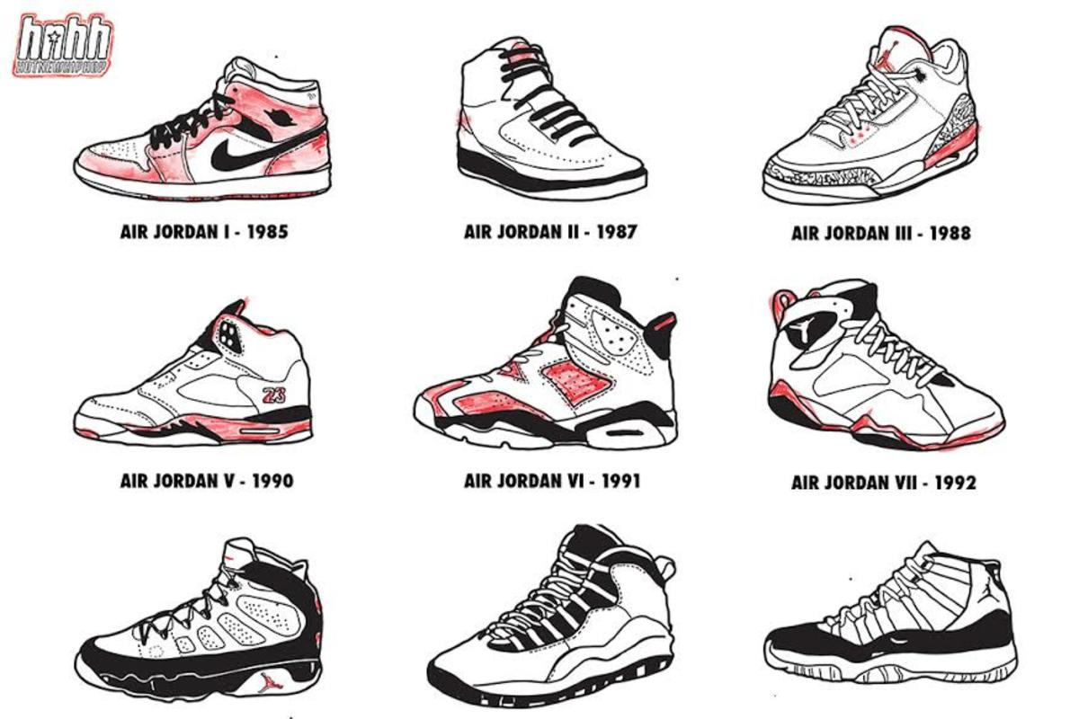 newest 0fb8d df183 A Visual Guide To Air Jordans 1-31